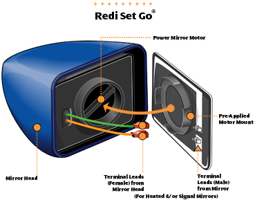 Step by Step instructions for replacing a broken side mirror with a one of our RSG (Redi-Set-Go) mirrors from Burco®.